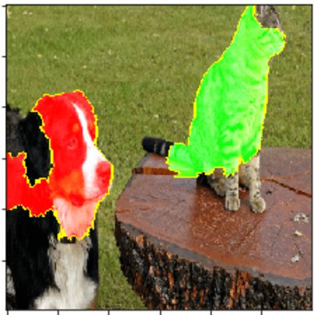 Bilderkennung und Erklärung mit LIME, Beispiel Hund/Katze
